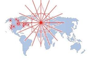 Rețeaua NDC