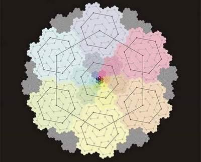 geometrie-fractalica-unu