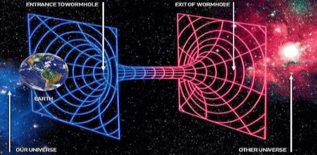 entrance-exit-wormhole